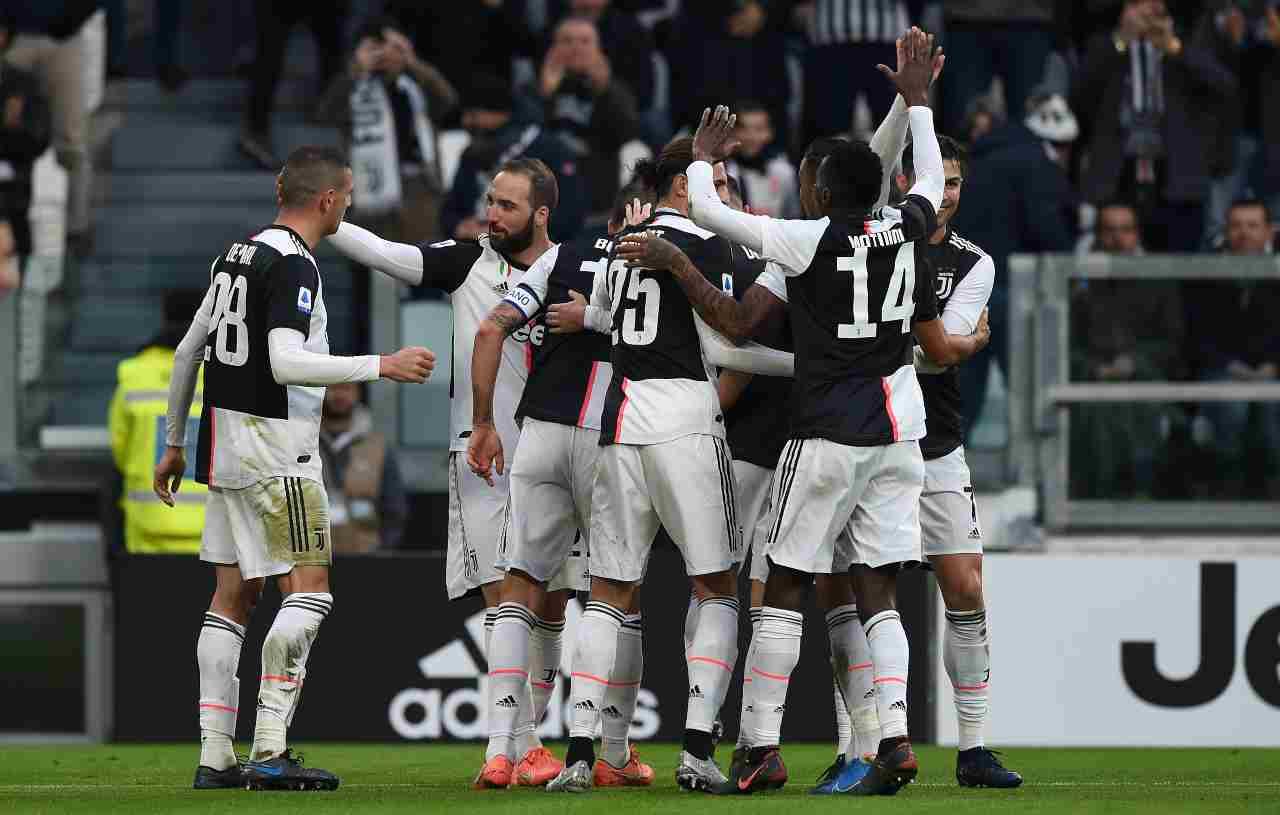 Juventus sorteggio Champions