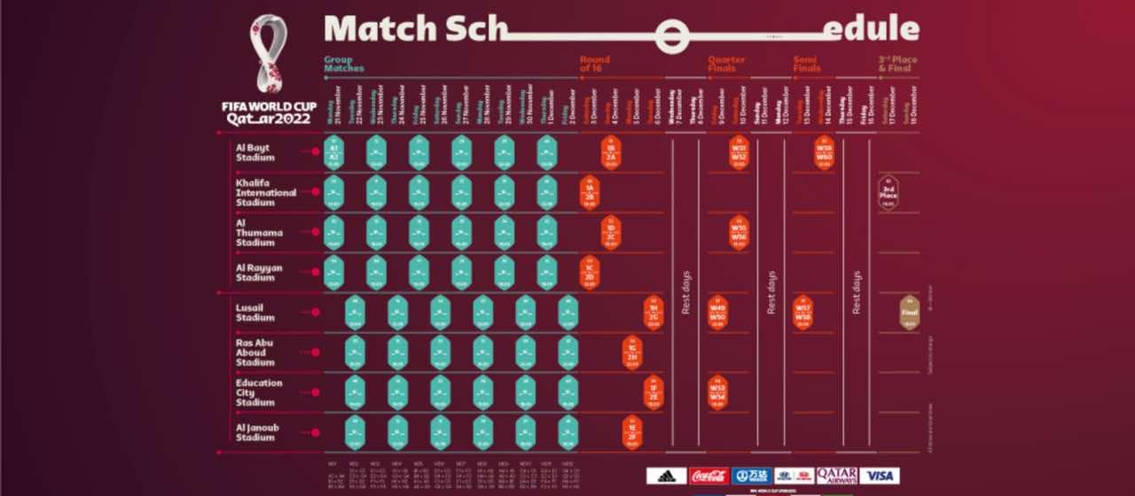 mondiali qatar calendario