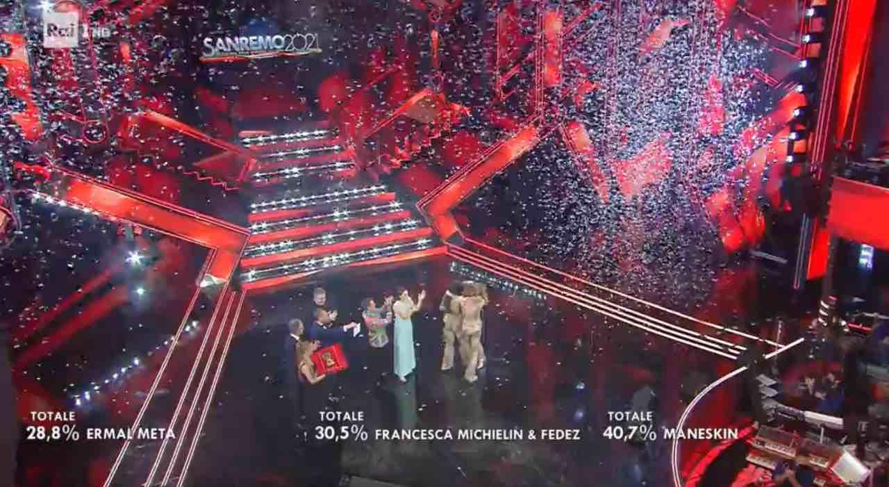 Sanremo 2021, vincitore