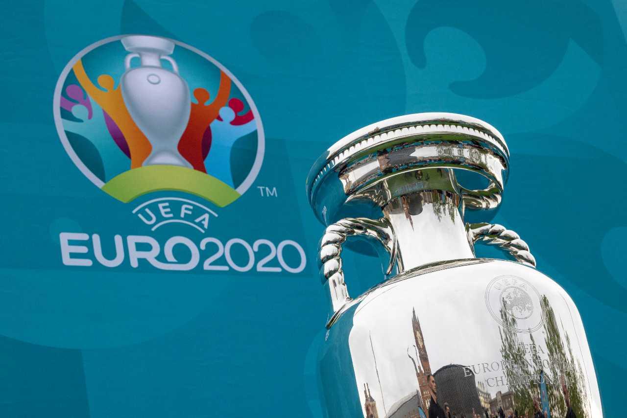 covid euro 2020